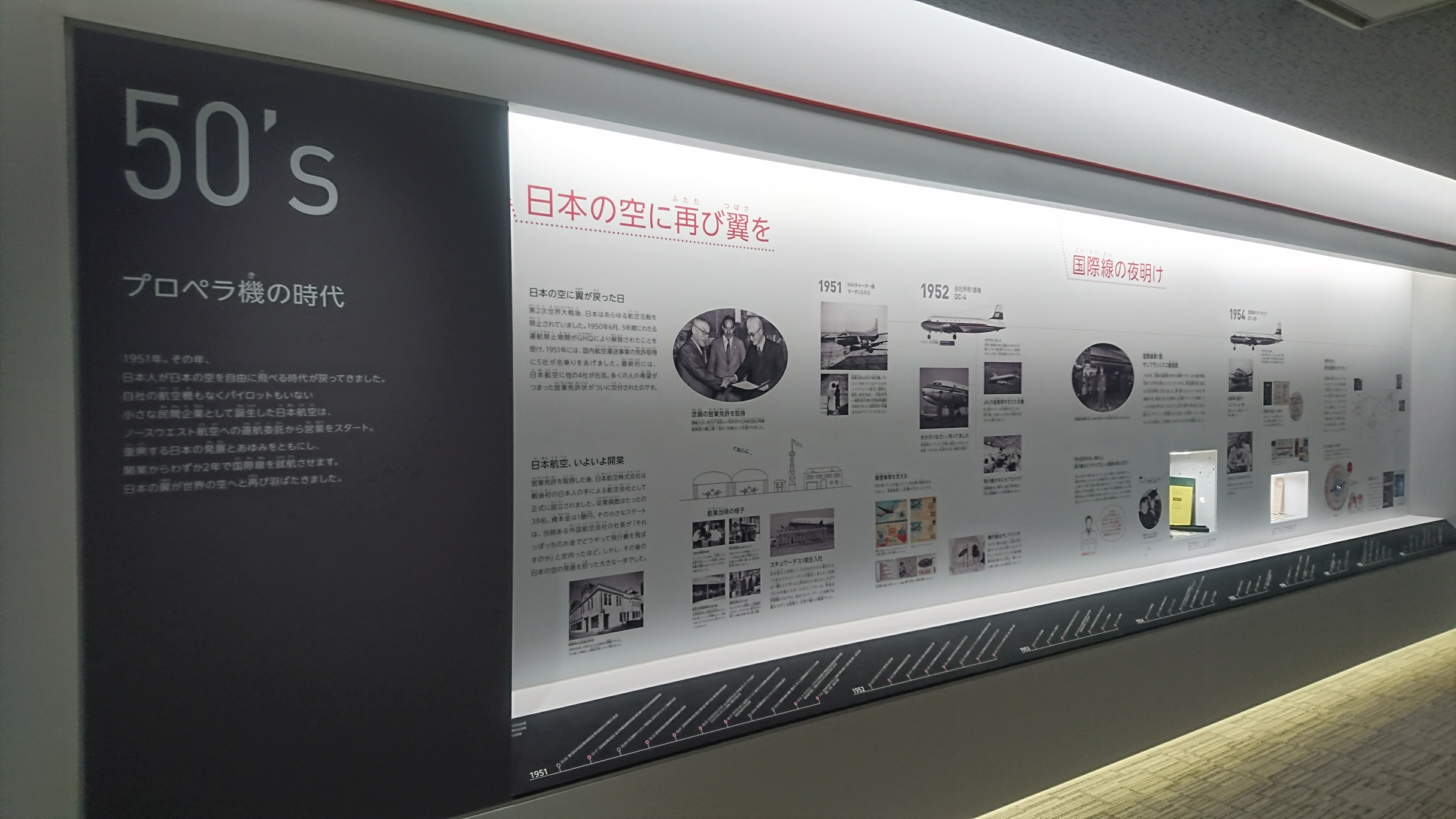 JALの歴史